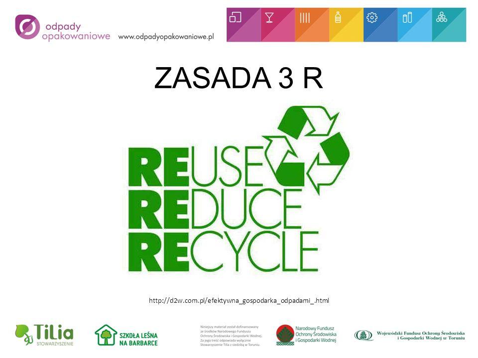 ZASADA 3 R http://d2w.com.pl/efektywna_gospodarka_odpadami_.html