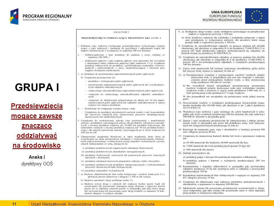 11Urząd Marszałkowski Województwa Warmińsko-Mazurskiego w Olsztynie GRUPA I Przedsięwzięcia mogące zawsze znacząco oddziaływać na środowisko Aneks I dyrektywy OOŚ