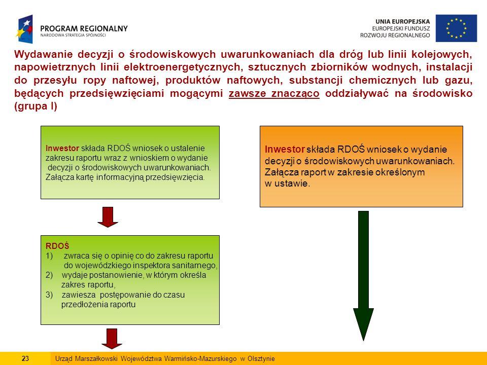 23Urząd Marszałkowski Województwa Warmińsko-Mazurskiego w Olsztynie Wydawanie decyzji o środowiskowych uwarunkowaniach dla dróg lub linii kolejowych, napowietrznych linii elektroenergetycznych, sztucznych zbiorników wodnych, instalacji do przesyłu ropy naftowej, produktów naftowych, substancji chemicznych lub gazu, będących przedsięwzięciami mogącymi zawsze znacząco oddziaływać na środowisko (grupa I) Inwestor składa RDOŚ wniosek o ustalenie zakresu raportu wraz z wnioskiem o wydanie decyzji o środowiskowych uwarunkowaniach.