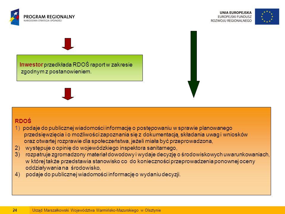 24Urząd Marszałkowski Województwa Warmińsko-Mazurskiego w Olsztynie Inwestor przedkłada RDOŚ raport w zakresie zgodnym z postanowieniem.
