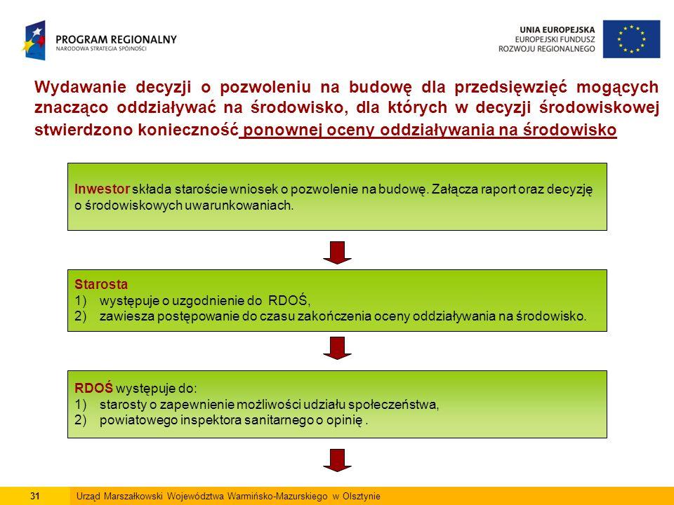 31Urząd Marszałkowski Województwa Warmińsko-Mazurskiego w Olsztynie Wydawanie decyzji o pozwoleniu na budowę dla przedsięwzięć mogących znacząco oddziaływać na środowisko, dla których w decyzji środowiskowej stwierdzono konieczność ponownej oceny oddziaływania na środowisko Inwestor składa staroście wniosek o pozwolenie na budowę.