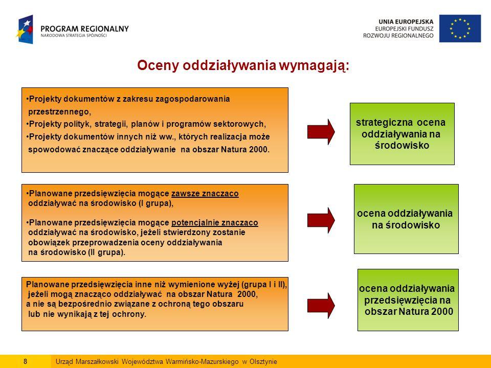 Oceny oddziaływania wymagają: 8Urząd Marszałkowski Województwa Warmińsko-Mazurskiego w Olsztynie Projekty dokumentów z zakresu zagospodarowania przestrzennego, Projekty polityk, strategii, planów i programów sektorowych, Projekty dokumentów innych niż ww., których realizacja może spowodować znaczące oddziaływanie na obszar Natura 2000.