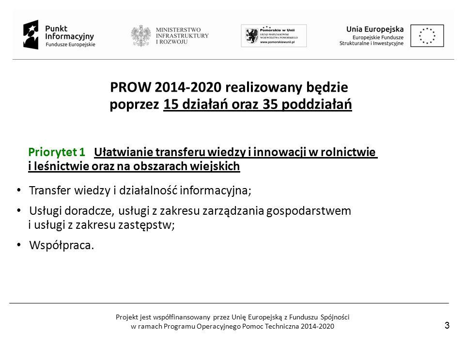 Projekt jest współfinansowany przez Unię Europejską z Funduszu Spójności w ramach Programu Operacyjnego Pomoc Techniczna 2014-2020 PROW 2014-2020 realizowany będzie poprzez 15 działań oraz 35 poddziałań Priorytet 1 Ułatwianie transferu wiedzy i innowacji w rolnictwie i leśnictwie oraz na obszarach wiejskich Transfer wiedzy i działalność informacyjna; Usługi doradcze, usługi z zakresu zarządzania gospodarstwem i usługi z zakresu zastępstw; Współpraca.