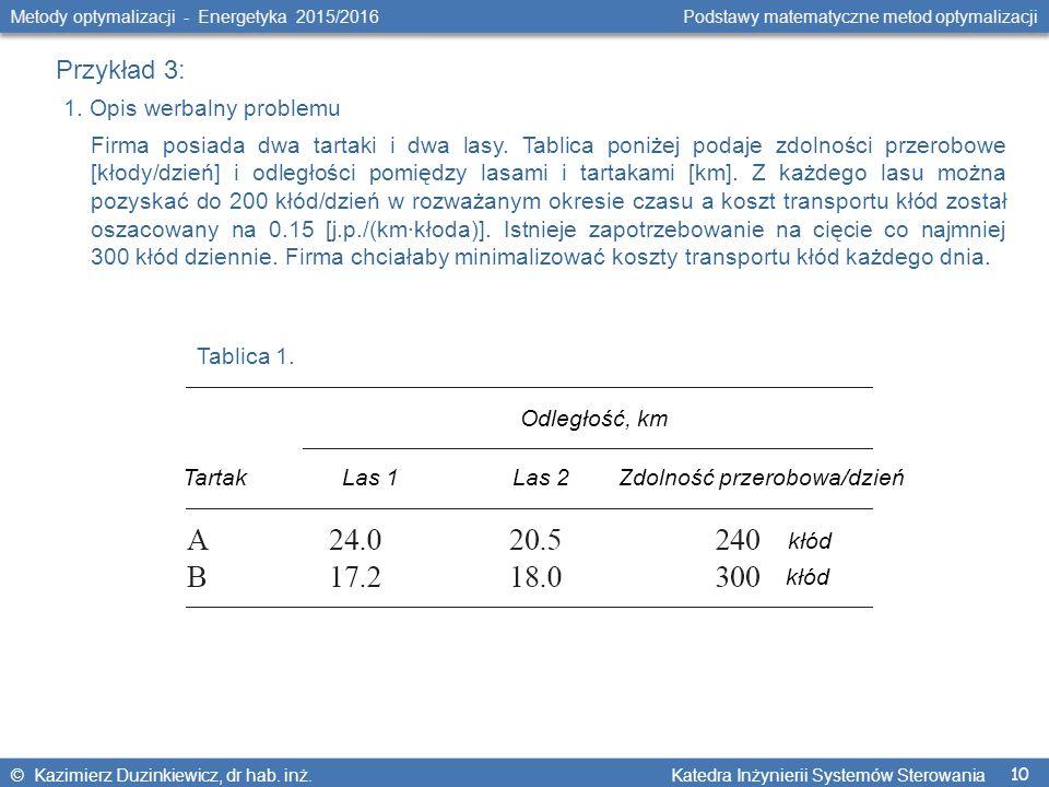 10 Metody optymalizacji - Energetyka 2015/2016 Podstawy matematyczne metod optymalizacji © Kazimierz Duzinkiewicz, dr hab.