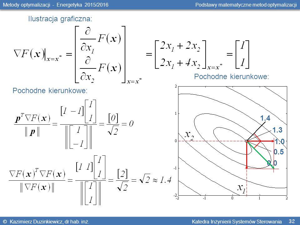 32 Metody optymalizacji - Energetyka 2015/2016 Podstawy matematyczne metod optymalizacji © Kazimierz Duzinkiewicz, dr hab.