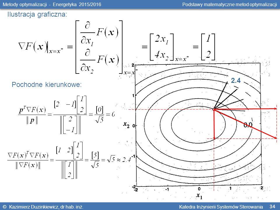 34 Metody optymalizacji - Energetyka 2015/2016 Podstawy matematyczne metod optymalizacji © Kazimierz Duzinkiewicz, dr hab.