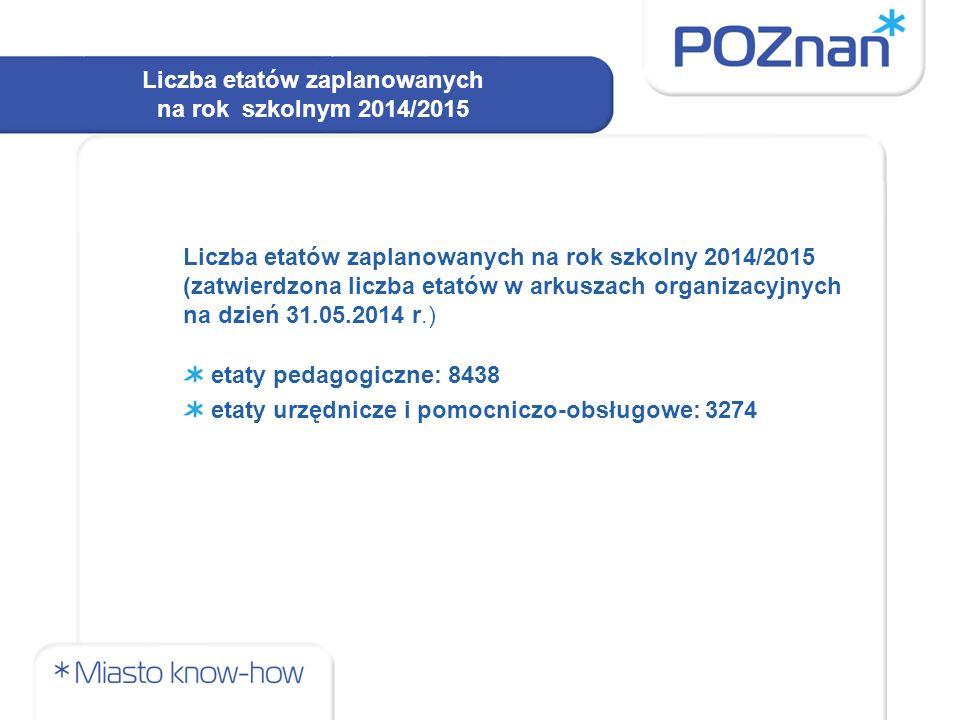 Zmiany organizacyjne w sieci szkół i placówek 2014/2015 Utworzono następujące nowe szkoły i placówki:  Centrum Kształcenia Zawodowego i Ustawicznego w Poznaniu ul.