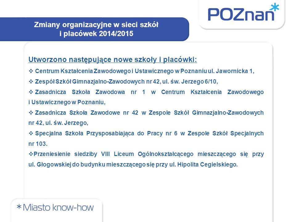 Zmiany organizacyjne w sieci placówek 2013/2014 Zlikwidowano następujące szkoły i placówki:  Gimnazjum nr 24, os.