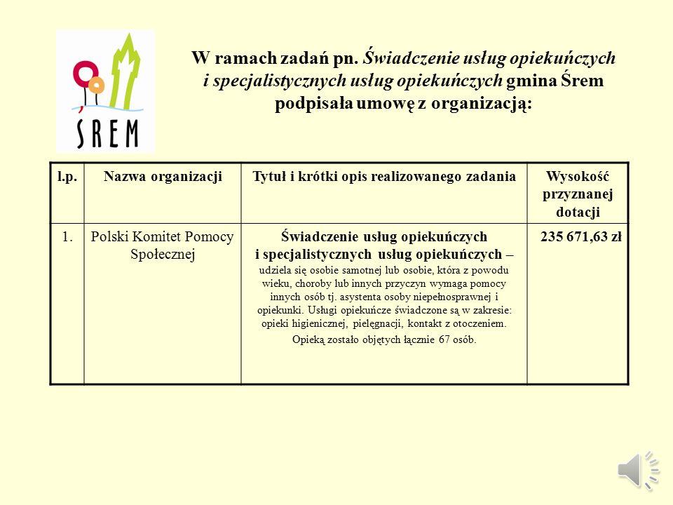 Pomoc społeczna, w tym pomoc rodzinom osobom w trudnej sytuacji życiowej oraz wyrównywanie szans tych rodzin i osób l.p.Nazwa zadania Wysokość dotacji