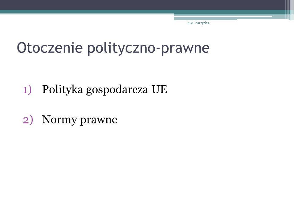 Otoczenie polityczno-prawne 1) Polityka gospodarcza UE 2) Normy prawne A.M. Zarzycka