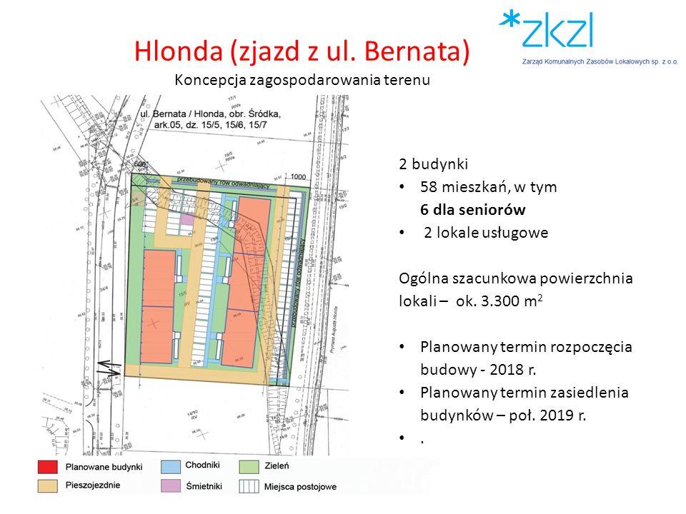 Hlonda (zjazd z ul. Bernata) Koncepcja zagospodarowania terenu 2 budynki 58 mieszkań, w tym 6 dla seniorów 2 lokale usługowe Ogólna szacunkowa powierz