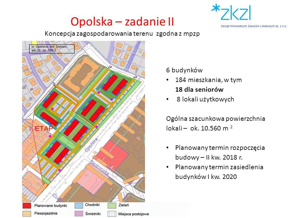 Opolska – zadanie II Koncepcja zagospodarowania terenu zgodna z mpzp 6 budynków 184 mieszkania, w tym 18 dla seniorów 8 lokali użytkowych Ogólna szacunkowa powierzchnia lokali – ok.