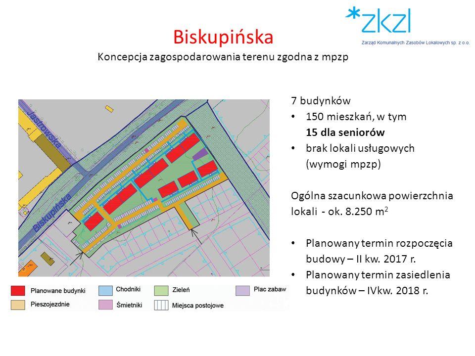 Biskupińska Koncepcja zagospodarowania terenu zgodna z mpzp 7 budynków 150 mieszkań, w tym 15 dla seniorów brak lokali usługowych (wymogi mpzp) Ogólna szacunkowa powierzchnia lokali - ok.