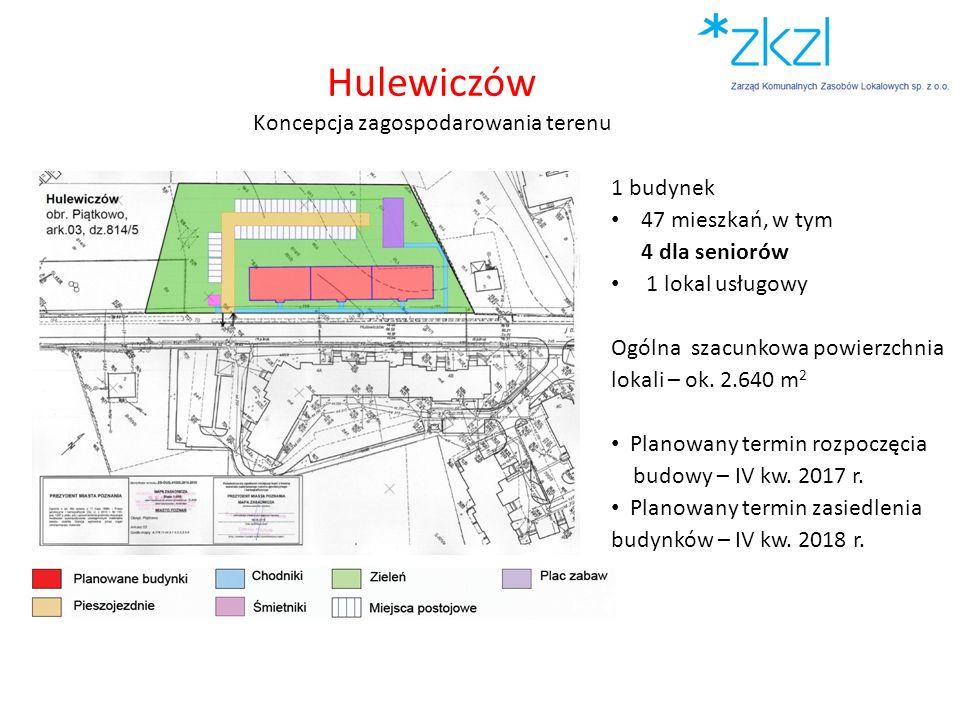 Hulewiczów Koncepcja zagospodarowania terenu 1 budynek 47 mieszkań, w tym 4 dla seniorów 1 lokal usługowy Ogólna szacunkowa powierzchnia lokali – ok.