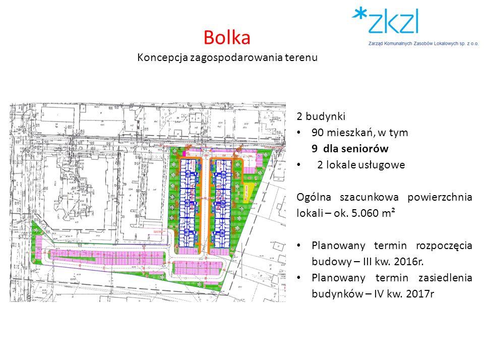 Bolka Koncepcja zagospodarowania terenu 2 budynki 90 mieszkań, w tym 9 dla seniorów 2 lokale usługowe Ogólna szacunkowa powierzchnia lokali – ok. 5.06