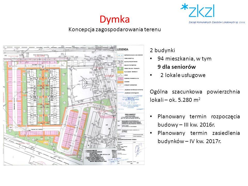 Dymka Koncepcja zagospodarowania terenu 2 budynki 94 mieszkania, w tym 9 dla seniorów 2 lokale usługowe Ogólna szacunkowa powierzchnia lokali – ok. 5.