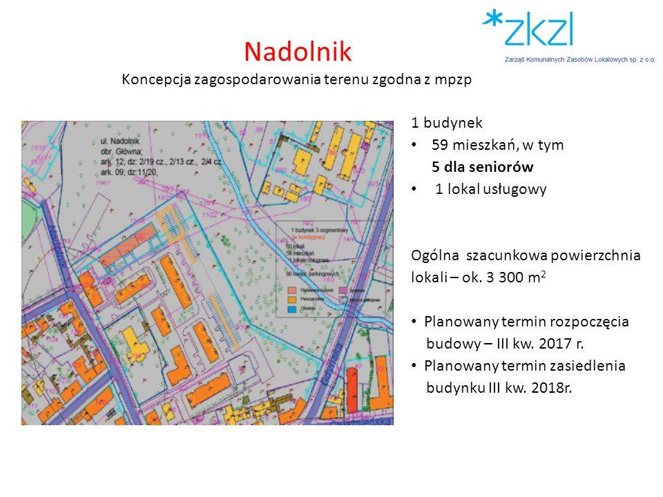 Nadolnik Koncepcja zagospodarowania terenu zgodna z mpzp 1 budynek 59 mieszkań, w tym 5 dla seniorów 1 lokal usługowy Ogólna szacunkowa powierzchnia lokali – ok.