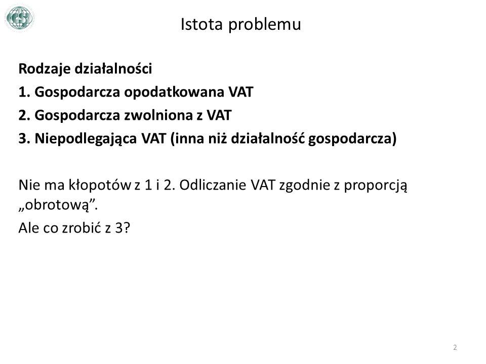 Istota problemu Rodzaje działalności 1. Gospodarcza opodatkowana VAT 2.