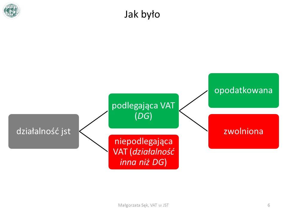 Jak było działalność jst podlegająca VAT (DG) opodatkowanazwolniona niepodlegająca VAT (działalność inna niż DG) 6Małgorzata Sęk, VAT w JST