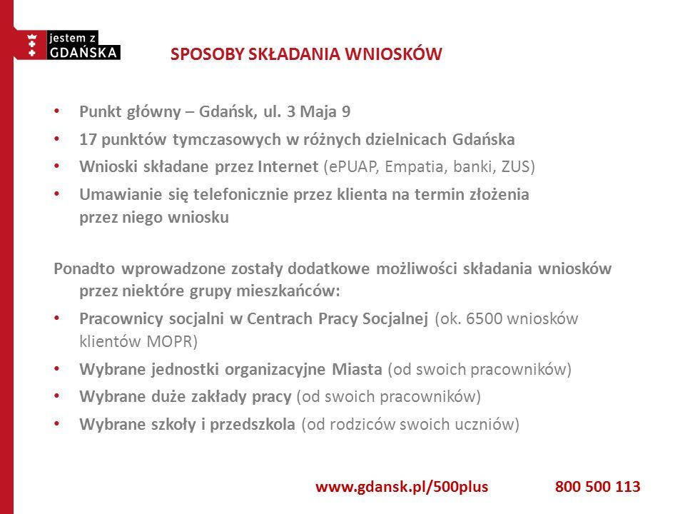 SPOSOBY SKŁADANIA WNIOSKÓW Punkt główny – Gdańsk, ul.