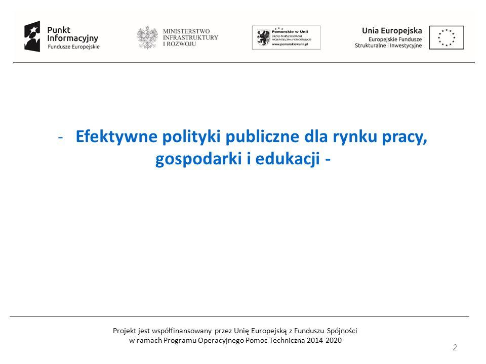 Projekt jest współfinansowany przez Unię Europejską z Funduszu Spójności w ramach Programu Operacyjnego Pomoc Techniczna 2014-2020 - Efektywne polityk
