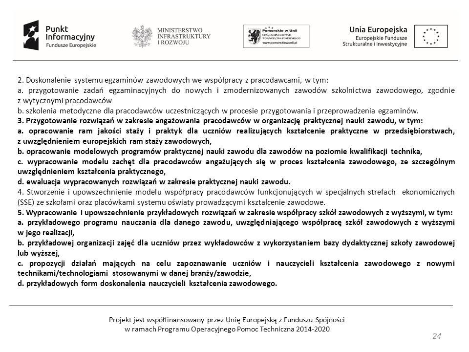 Projekt jest współfinansowany przez Unię Europejską z Funduszu Spójności w ramach Programu Operacyjnego Pomoc Techniczna 2014-2020 24 2. Doskonalenie