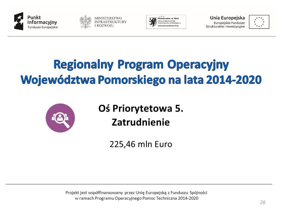 Projekt jest współfinansowany przez Unię Europejską z Funduszu Spójności w ramach Programu Operacyjnego Pomoc Techniczna 2014-2020 28 Oś Priorytetowa