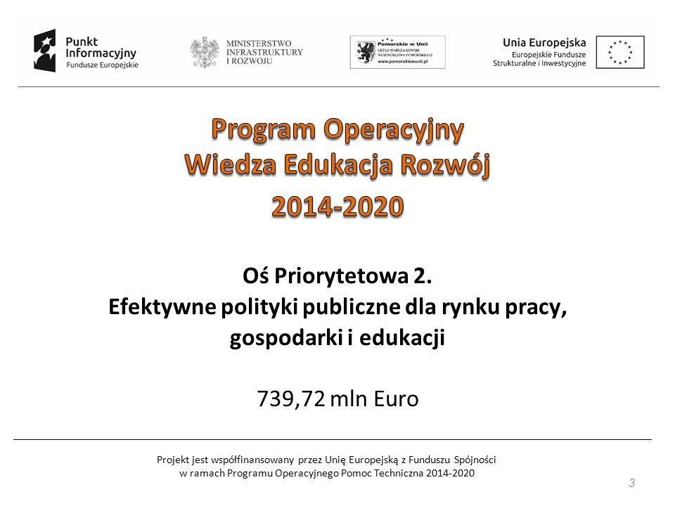 Projekt jest współfinansowany przez Unię Europejską z Funduszu Spójności w ramach Programu Operacyjnego Pomoc Techniczna 2014-2020 14 Typy projektów: 1.