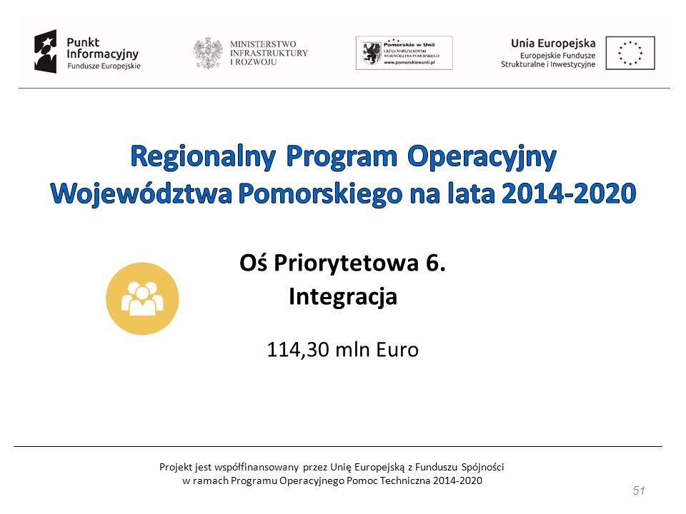 Projekt jest współfinansowany przez Unię Europejską z Funduszu Spójności w ramach Programu Operacyjnego Pomoc Techniczna 2014-2020 51 Oś Priorytetowa
