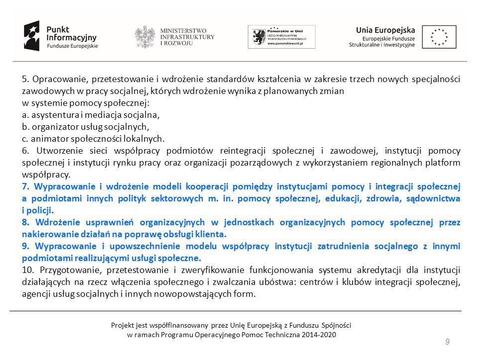 Projekt jest współfinansowany przez Unię Europejską z Funduszu Spójności w ramach Programu Operacyjnego Pomoc Techniczna 2014-2020 10 Działanie 2.6 Wysoka jakość polityki na rzecz włączenia społecznego i zawodowego osób niepełnosprawnych Typ beneficjenta: administracja rządowa i jej jednostki podległe oraz nadzorowane jednostki samorządu terytorialnego i ich jednostki organizacyjne stowarzyszenia i związki jednostek samorządu terytorialnego organizacje pozarządowe podmioty ekonomii społecznej federacje lub związki organizacji pozarządowych i podmiotów ekonomii społecznej partnerzy społeczni zgodnie z definicją przyjętą w PO WER uczelnie i podmioty uczestniczące w kształceniu na poziomie wyższym jednostki naukowe, w tym instytuty badawcze jednostki badawczo-rozwojowe przedsiębiorcy.