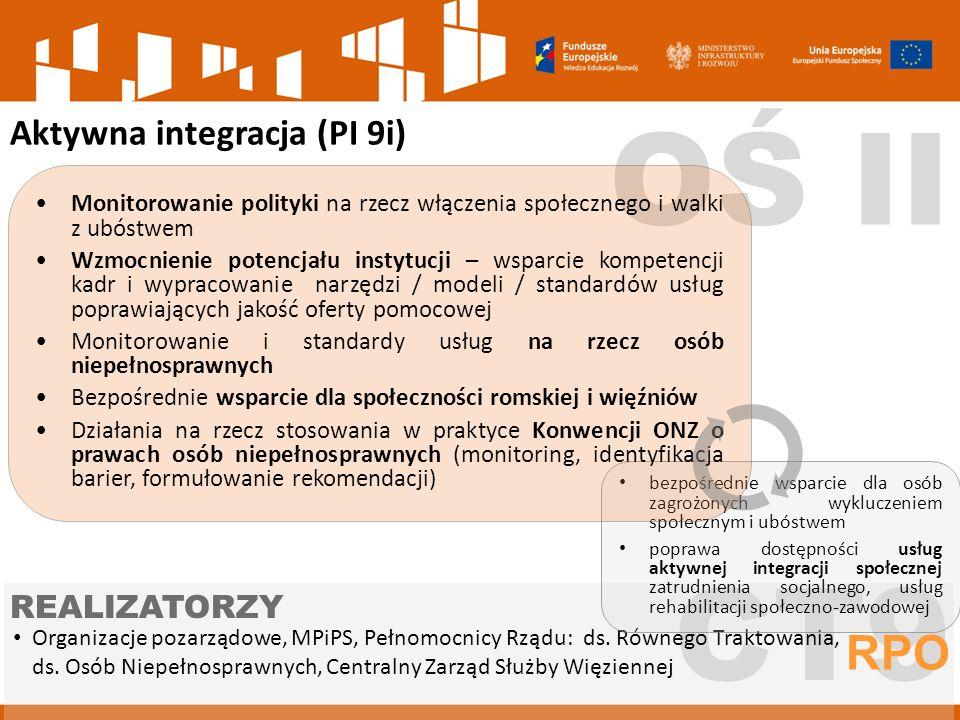 CT9 Organizacje pozarządowe, MPiPS, Pełnomocnicy Rządu: ds.