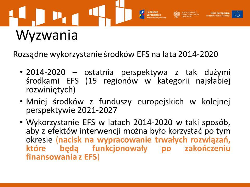 Rozsądne wykorzystanie środków EFS na lata 2014-2020 2014-2020 – ostatnia perspektywa z tak dużymi środkami EFS (15 regionów w kategorii najsłabiej rozwiniętych) Mniej środków z funduszy europejskich w kolejnej perspektywie 2021-2027 Wykorzystanie EFS w latach 2014-2020 w taki sposób, aby z efektów interwencji można było korzystać po tym okresie (nacisk na wypracowanie trwałych rozwiązań, które będą funkcjonowały po zakończeniu finansowania z EFS) Wyzwania