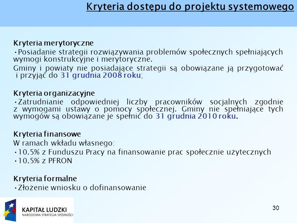 30 Kryteria merytoryczne Posiadanie strategii rozwiązywania problemów społecznych spełniających wymogi konstrukcyjne i merytoryczne.
