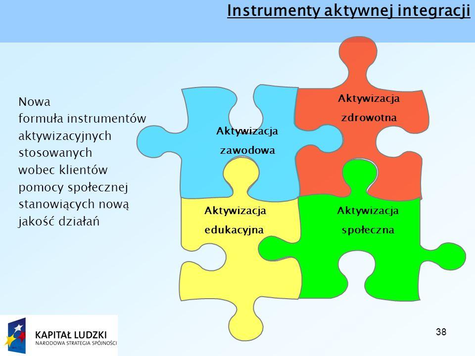 38 Nowa formuła instrumentów aktywizacyjnych stosowanych wobec klientów pomocy społecznej stanowiących nową jakość działań Instrumenty aktywnej integracji Aktywizacja zdrowotna Aktywizacja zawodowa Aktywizacja społeczna Aktywizacja edukacyjna