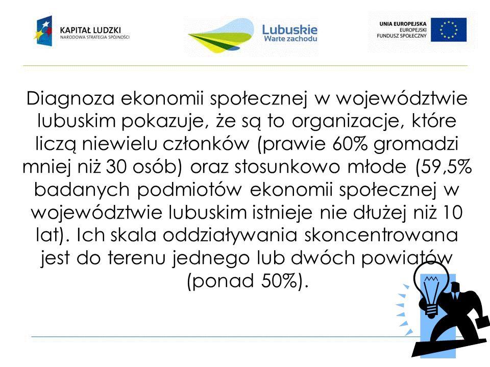 Diagnoza ekonomii społecznej w województwie lubuskim pokazuje, że są to organizacje, które liczą niewielu członków (prawie 60% gromadzi mniej niż 30 osób) oraz stosunkowo młode (59,5% badanych podmiotów ekonomii społecznej w województwie lubuskim istnieje nie dłużej niż 10 lat).