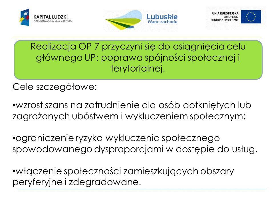 Realizacja OP 7 przyczyni się do osiągnięcia celu głównego UP: poprawa spójności społecznej i terytorialnej.