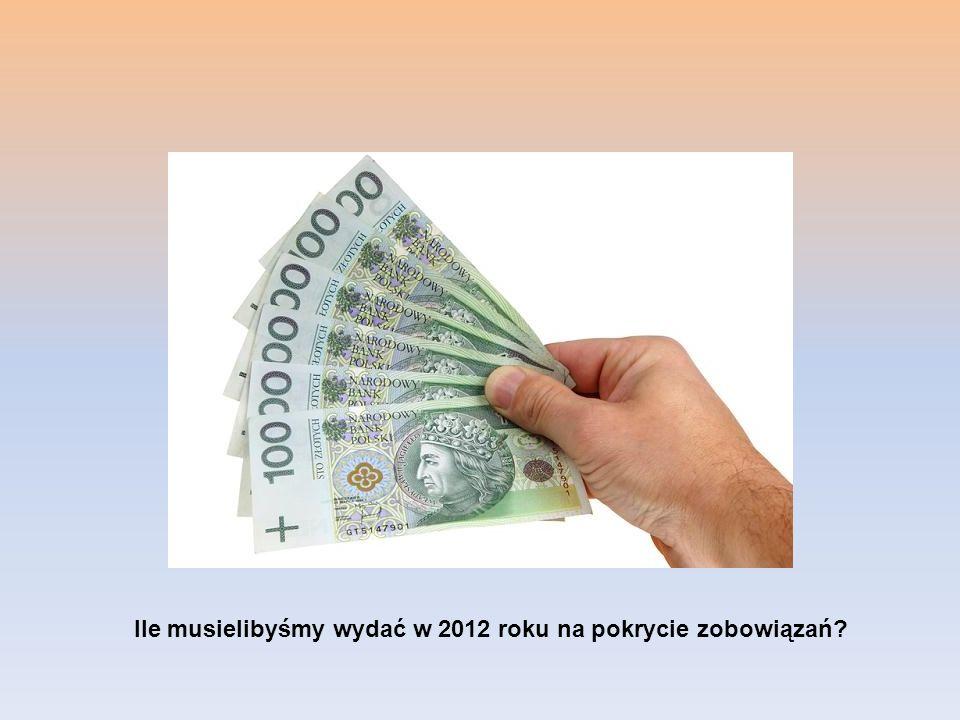 Ile musielibyśmy wydać w 2012 roku na pokrycie zobowiązań?