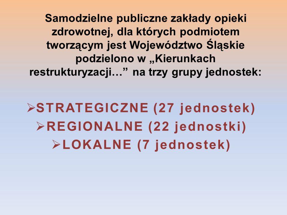 """Samodzielne publiczne zakłady opieki zdrowotnej, dla których podmiotem tworzącym jest Województwo Śląskie podzielono w """"Kierunkach restrukturyzacji…"""""""
