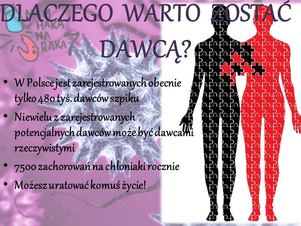 DLACZEGO WARTO ZOSTAĆ DAWCĄ. W Polsce jest zarejestrowanych obecnie tylko 480 tyś.