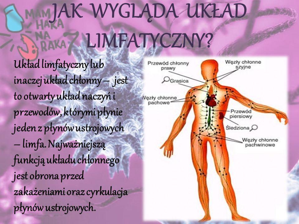ROZMAZ KRWI Prawidłowy rozmaz krwiNieprawidłowy rozmaz krwi