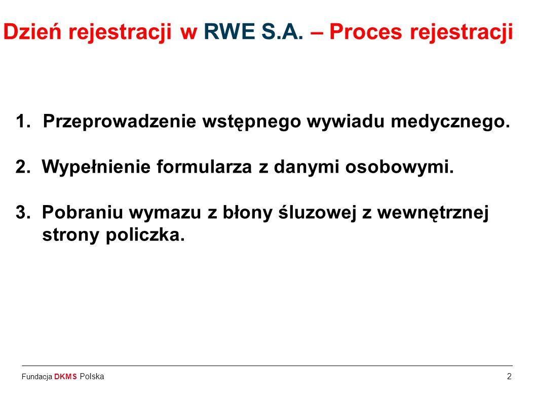 Fundacja DKMS Polska2 Dzień rejestracji w RWE S.A. – Proces rejestracji 1.Przeprowadzenie wstępnego wywiadu medycznego. 2. Wypełnienie formularza z da