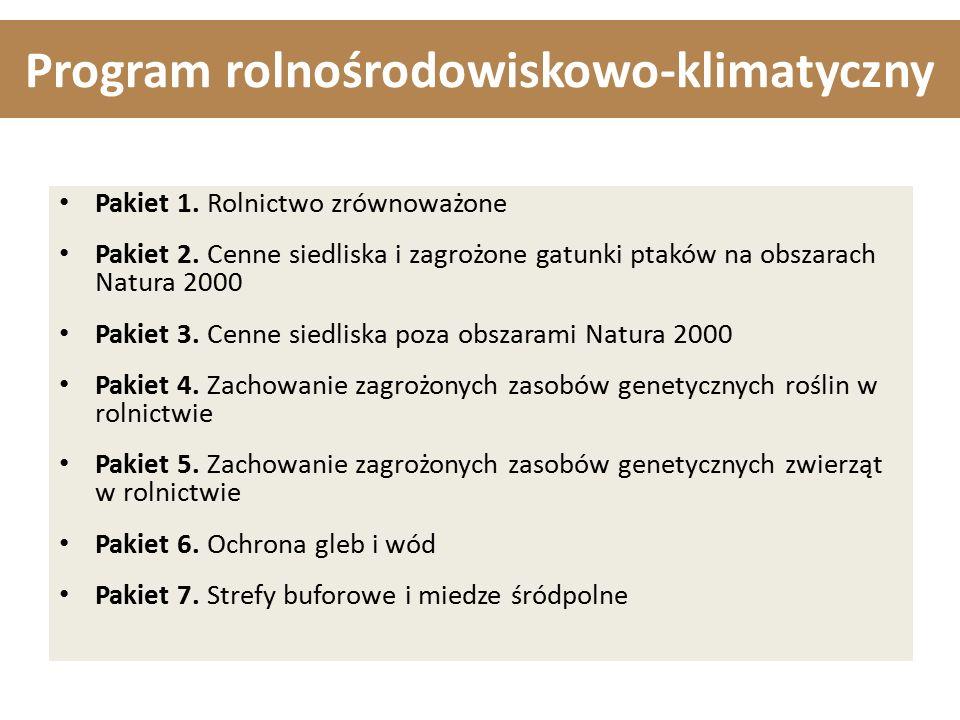 Program rolnośrodowiskowo-klimatyczny Pakiet 1. Rolnictwo zrównoważone Pakiet 2. Cenne siedliska i zagrożone gatunki ptaków na obszarach Natura 2000 P
