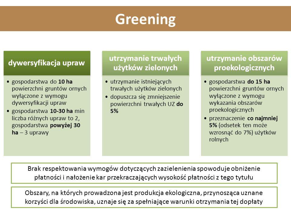 Greening dywersyfikacja upraw gospodarstwa do 10 ha powierzchni gruntów ornych wyłączone z wymogu dywersyfikacji upraw gospodarstwa 10-30 ha min liczba różnych upraw to 2, gospodarstwa powyżej 30 ha – 3 uprawy utrzymanie trwałych użytków zielonych utrzymanie istniejących trwałych użytków zielonych dopuszcza się zmniejszenie powierzchni trwałych UZ do 5% utrzymanie obszarów proekologicznych gospodarstwa do 15 ha powierzchni gruntów ornych wyłączone z wymogu wykazania obszarów proekologicznych przeznaczenie co najmniej 5% (odsetek ten może wzrosnąć do 7%) użytków rolnych Brak respektowania wymogów dotyczących zazielenienia spowoduje obniżenie płatności i nałożenie kar przekraczających wysokość płatności z tego tytułu Obszary, na których prowadzona jest produkcja ekologiczna, przynosząca uznane korzyści dla środowiska, uznaje się za spełniające warunki otrzymania tej dopłaty