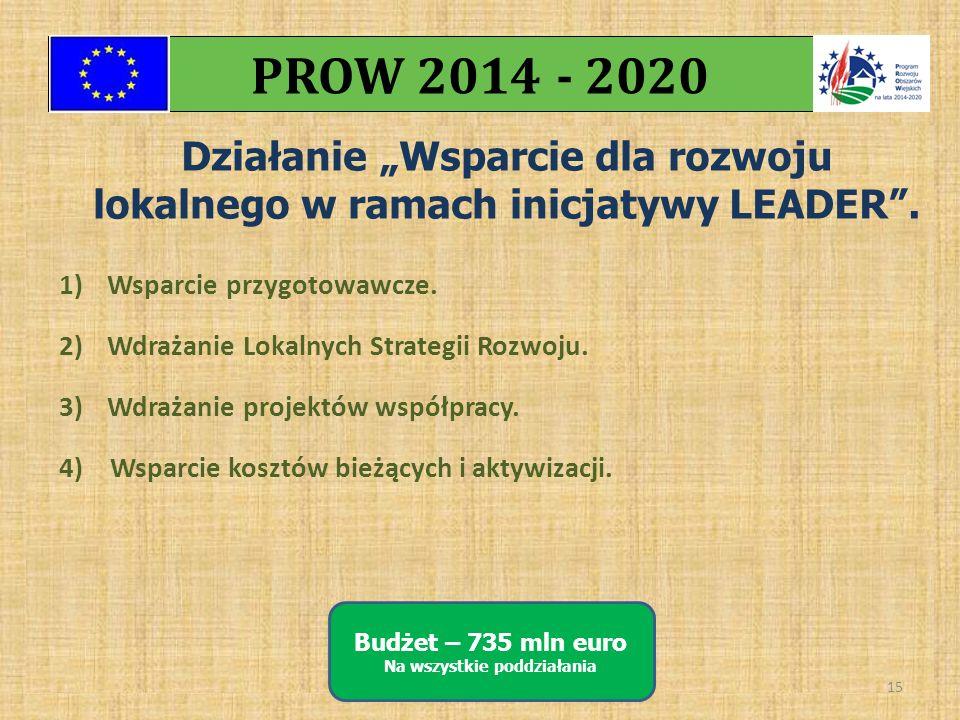 """Działanie """"Wsparcie dla rozwoju lokalnego w ramach inicjatywy LEADER"""". PROW 2014 - 2020 15 1)Wsparcie przygotowawcze. 2)Wdrażanie Lokalnych Strategii"""