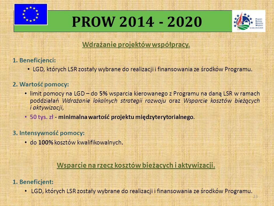 Wdrażanie projektów współpracy. 1.