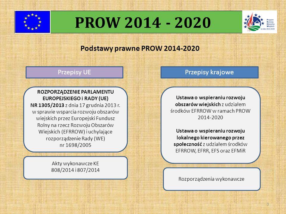 3 Podstawy prawne PROW 2014-2020 Ustawa o wspieraniu rozwoju obszarów wiejskich z udziałem środków EFRROW w ramach PROW 2014-2020 Ustawa o wspieraniu rozwoju lokalnego kierowanego przez społeczność z udziałem środków EFRROW, EFRR, EFS oraz EFMiR Rozporządzenia wykonawcze Przepisy krajowePrzepisy UE ROZPORZĄDZENIE PARLAMENTU EUROPEJSKIEGO i RADY (UE) NR 1305/2013 z dnia 17 grudnia 2013 r.