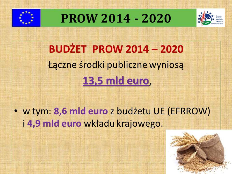 BUDŻET PROW 2014 – 2020 Łączne środki publiczne wyniosą 13,5 mld euro, w tym: 8,6 mld euro z budżetu UE (EFRROW) i 4,9 mld euro wkładu krajowego.