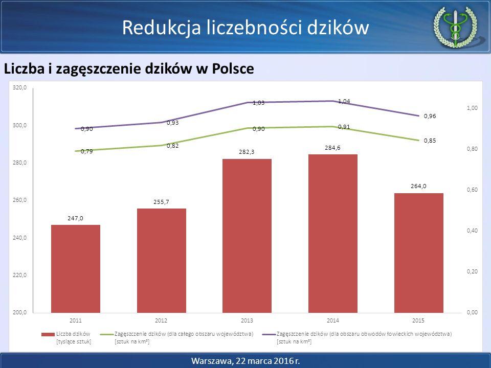 Warszawa, 22 marca 2016 r. Liczba i zagęszczenie dzików w Polsce