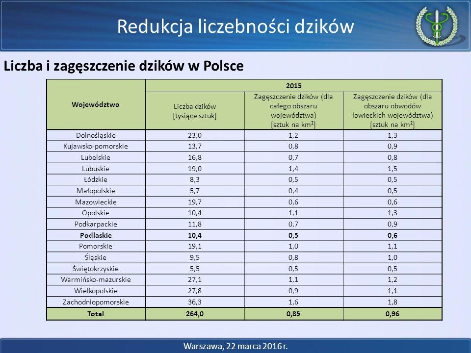 Redukcja liczebności dzików Warszawa, 22 marca 2016 r.