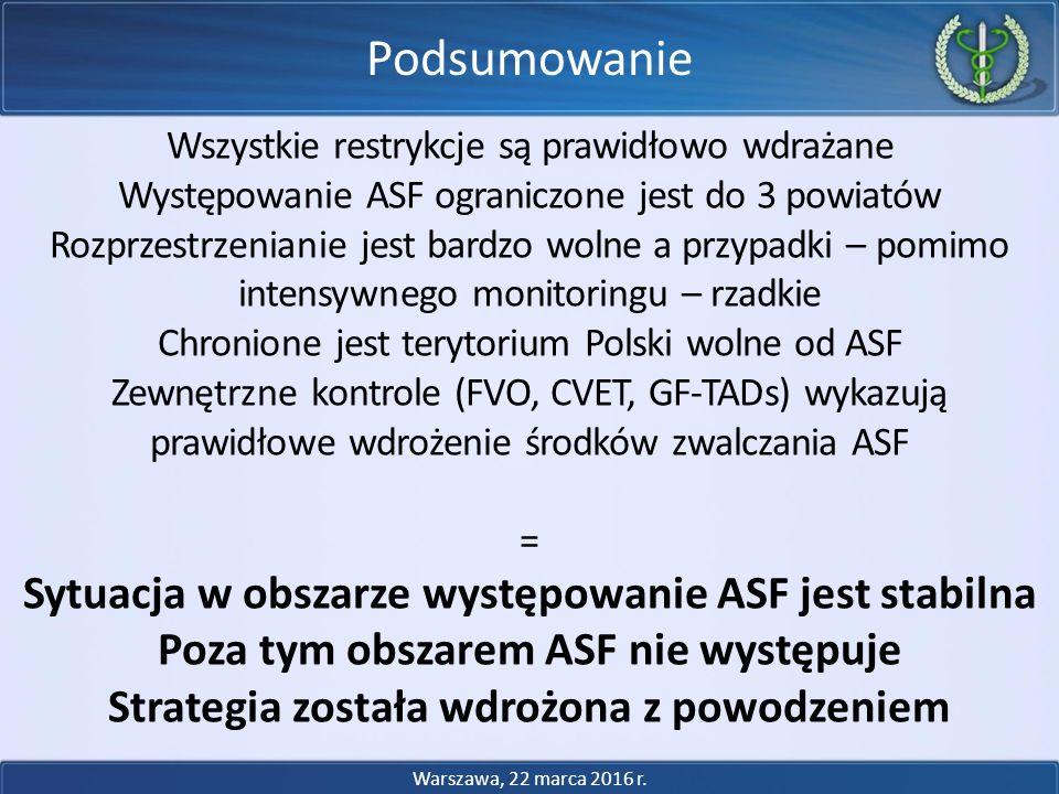 Wszystkie restrykcje są prawidłowo wdrażane Występowanie ASF ograniczone jest do 3 powiatów Rozprzestrzenianie jest bardzo wolne a przypadki – pomimo intensywnego monitoringu – rzadkie Chronione jest terytorium Polski wolne od ASF Zewnętrzne kontrole (FVO, CVET, GF-TADs) wykazują prawidłowe wdrożenie środków zwalczania ASF = Sytuacja w obszarze występowanie ASF jest stabilna Poza tym obszarem ASF nie występuje Strategia została wdrożona z powodzeniem Podsumowanie Warszawa, 22 marca 2016 r.